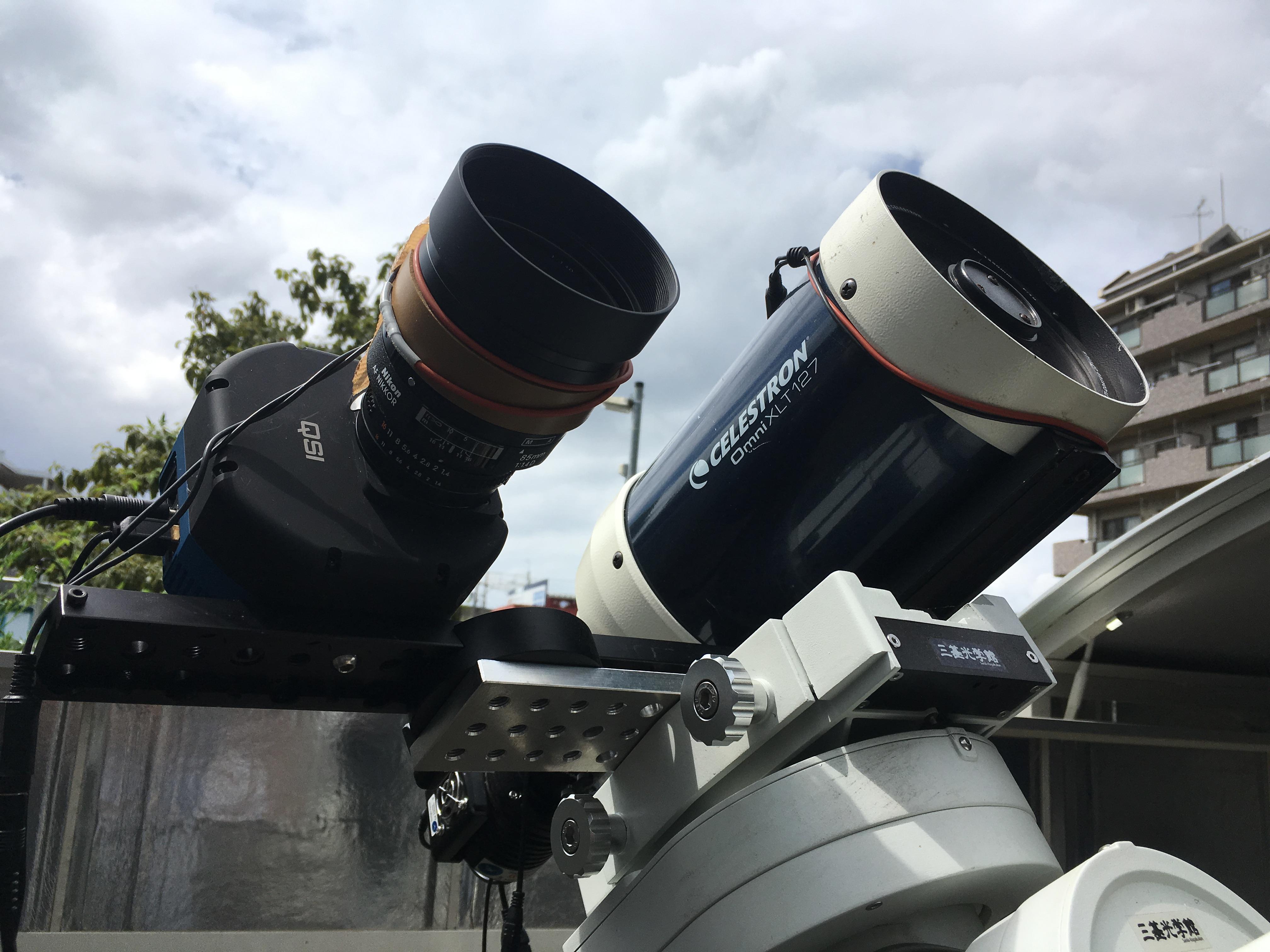 TAO Survey Camera